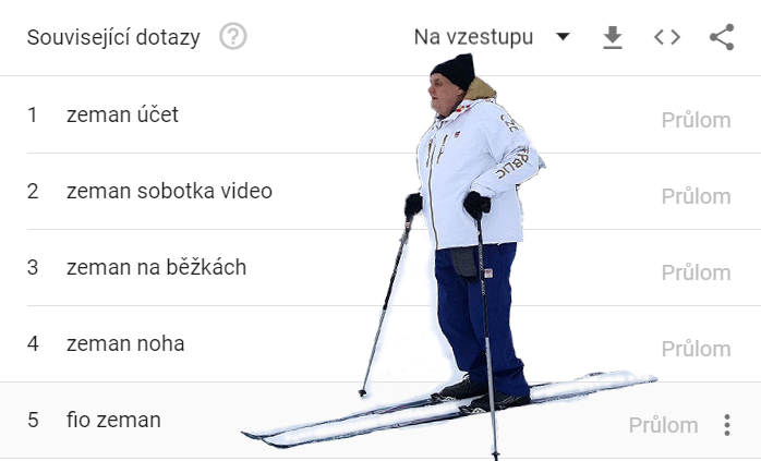 President Milos Zeman skiing on the Internet / Prezident Miloš Zeman