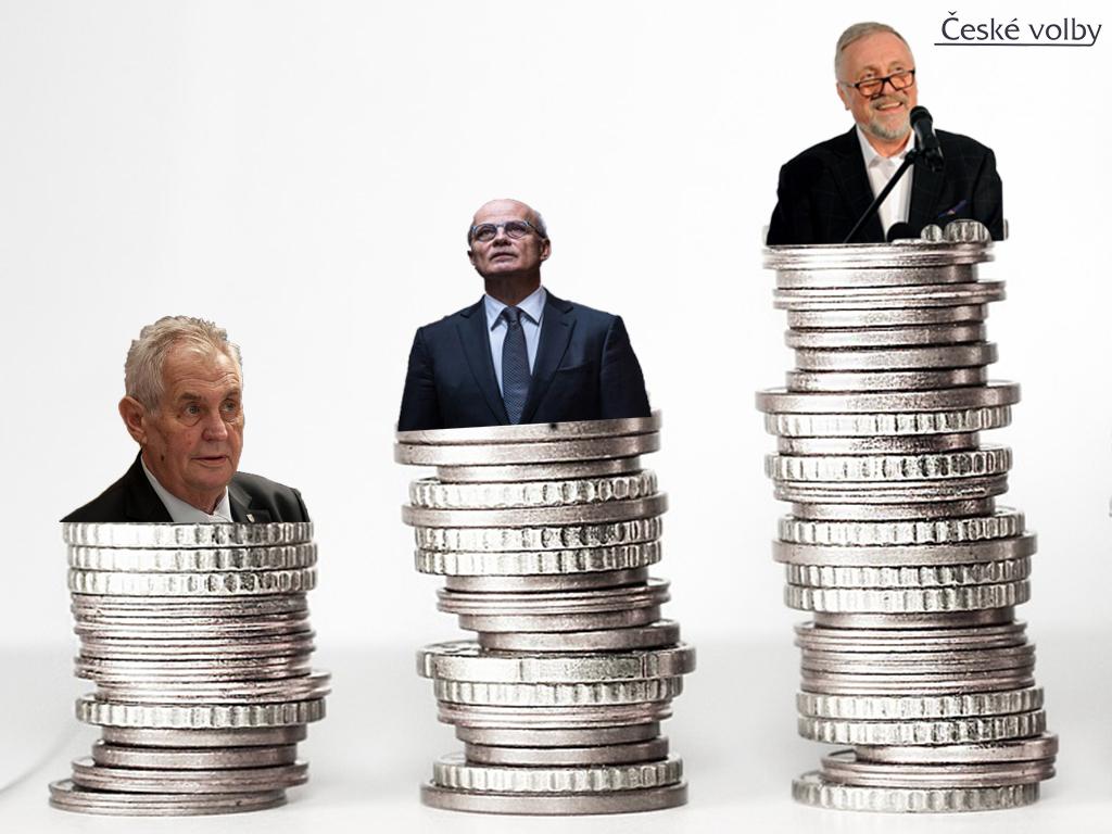 Nejvíce zaplatil Horáček, Topolánek má vybráno 60 miliónů