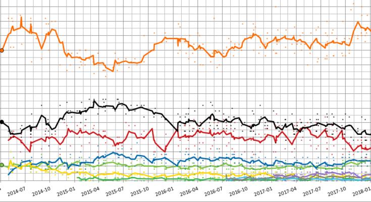 Volby Maďarsko 2018