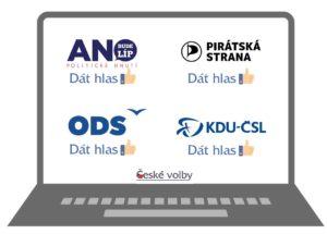 elektronické hlasování a online volby v ČR