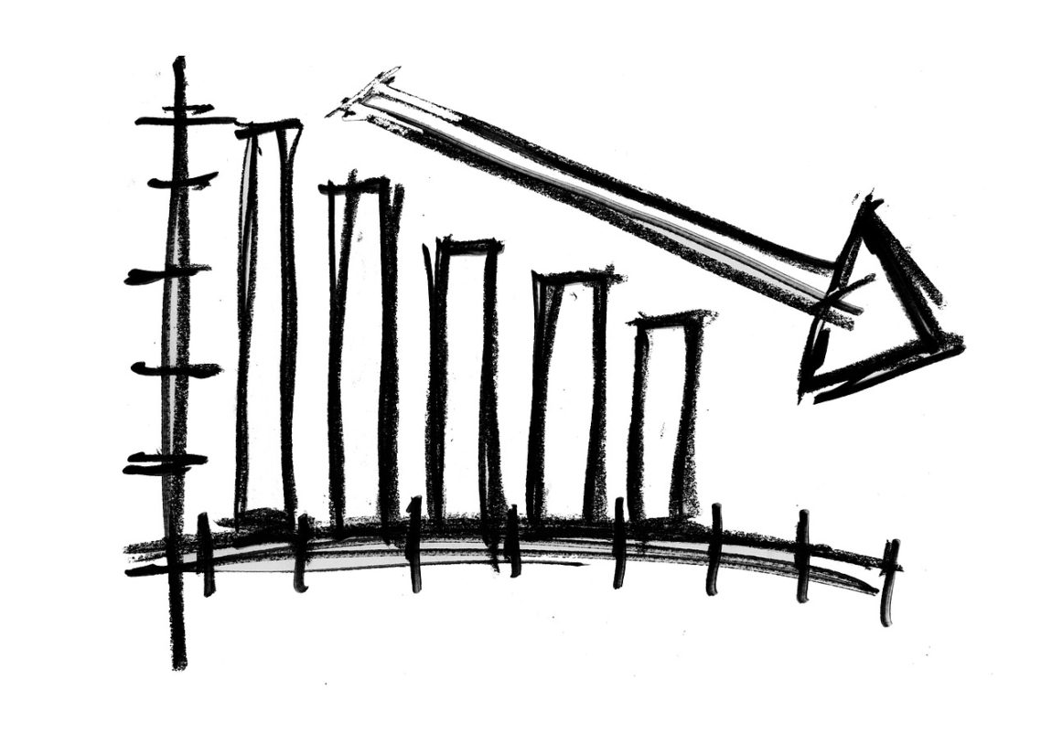 COVID 19 ekonomika
