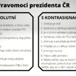Pravomoci-prezidenta-CR-2